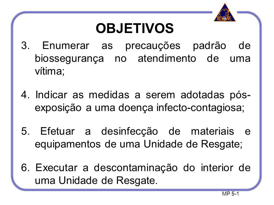 OBJETIVOS 3. Enumerar as precauções padrão de biossegurança no atendimento de uma vítima;