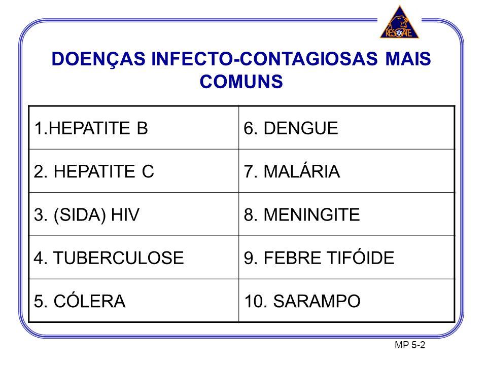 DOENÇAS INFECTO-CONTAGIOSAS MAIS COMUNS