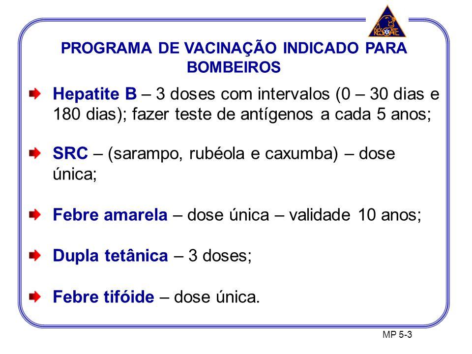 PROGRAMA DE VACINAÇÃO INDICADO PARA BOMBEIROS