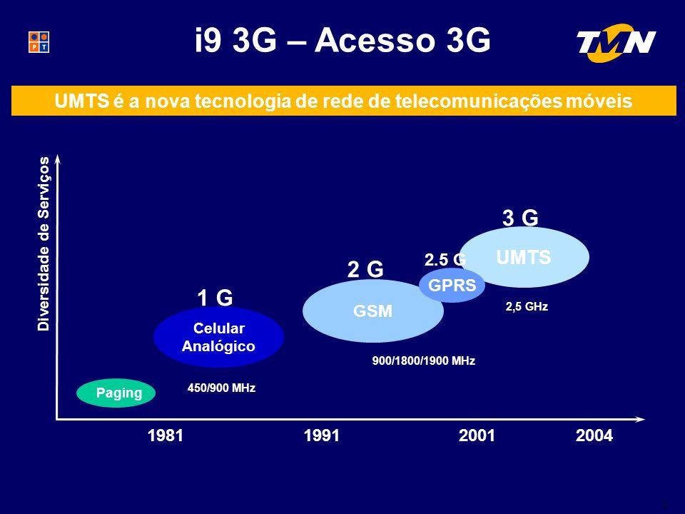 UMTS é a nova tecnologia de rede de telecomunicações móveis