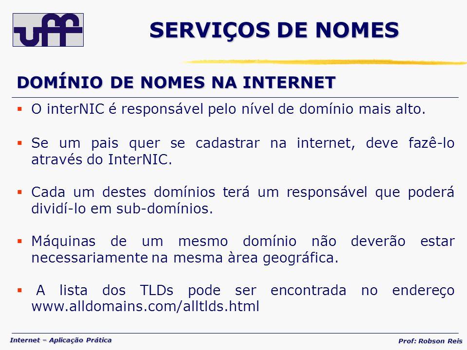 SERVIÇOS DE NOMES DOMÍNIO DE NOMES NA INTERNET