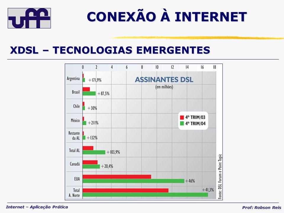 CONEXÃO À INTERNET XDSL – TECNOLOGIAS EMERGENTES