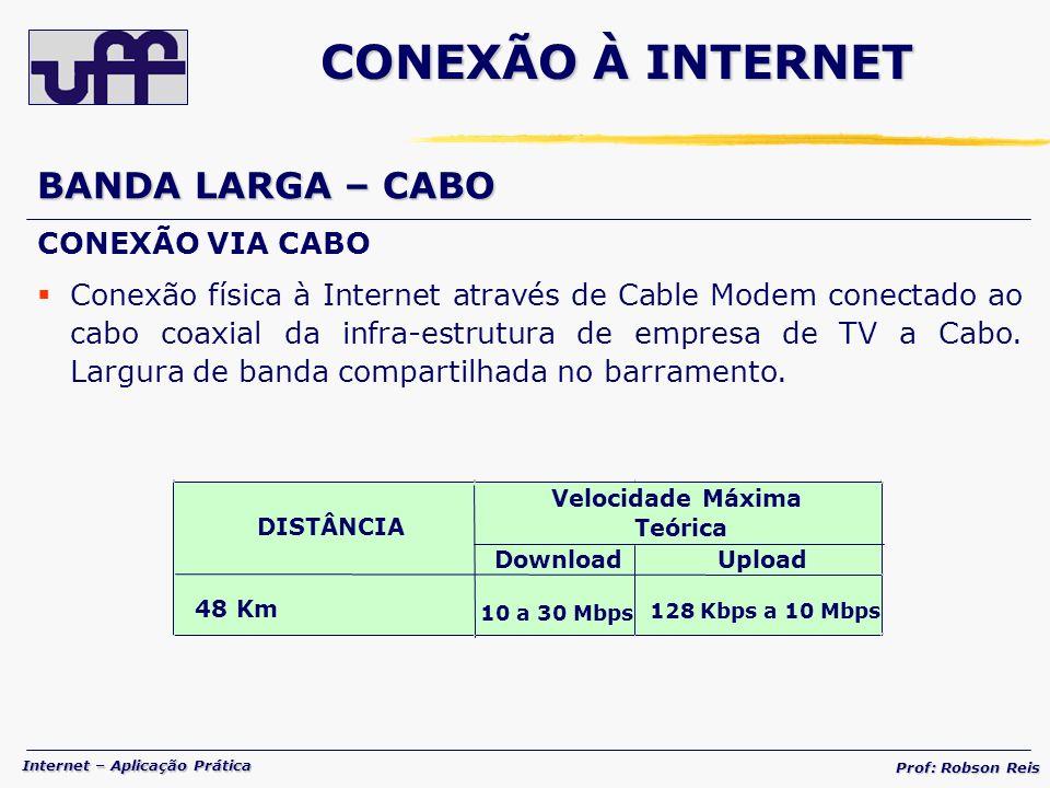 CONEXÃO À INTERNET BANDA LARGA – CABO CONEXÃO VIA CABO