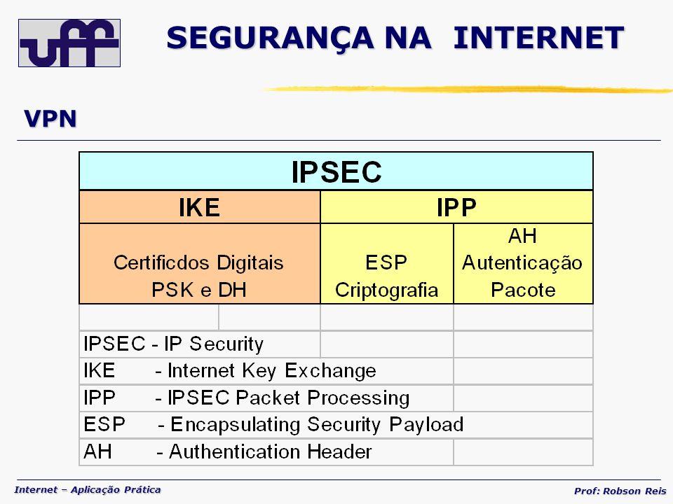SEGURANÇA NA INTERNET VPN