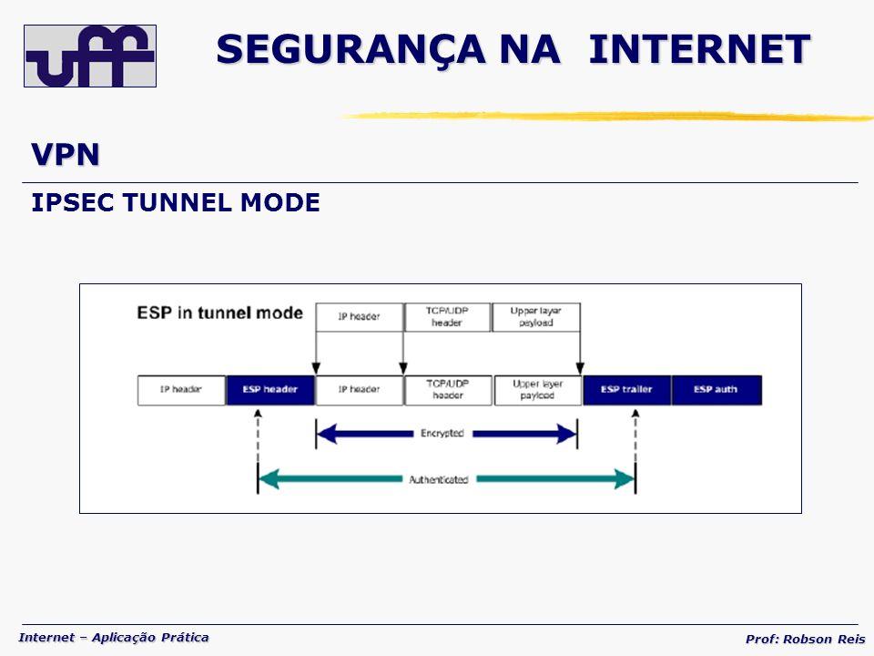 SEGURANÇA NA INTERNET VPN IPSEC TUNNEL MODE