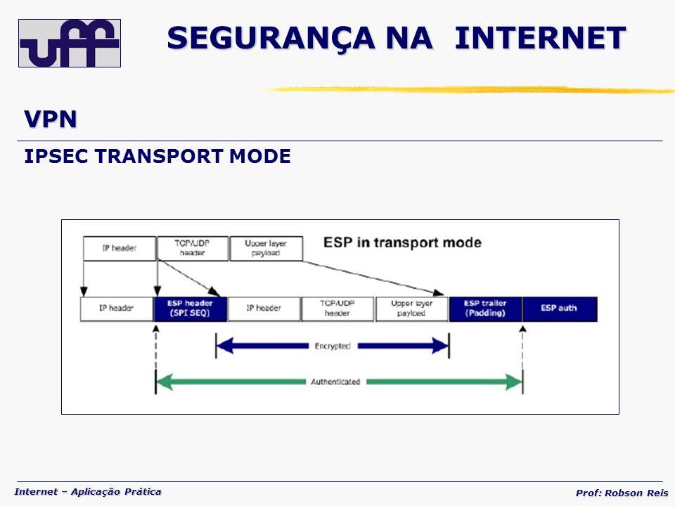 SEGURANÇA NA INTERNET VPN IPSEC TRANSPORT MODE