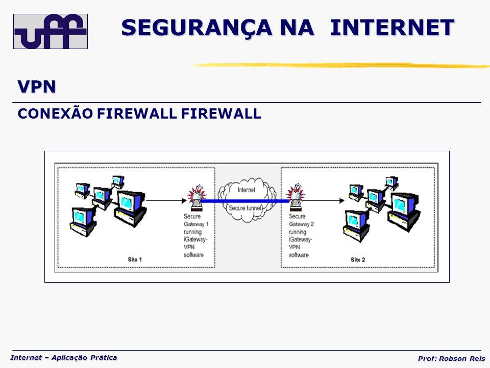 SEGURANÇA NA INTERNET VPN CONEXÃO FIREWALL FIREWALL