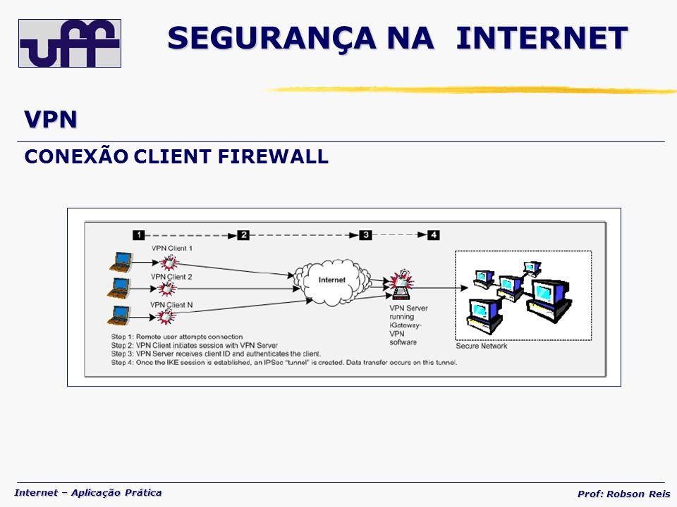 SEGURANÇA NA INTERNET VPN CONEXÃO CLIENT FIREWALL