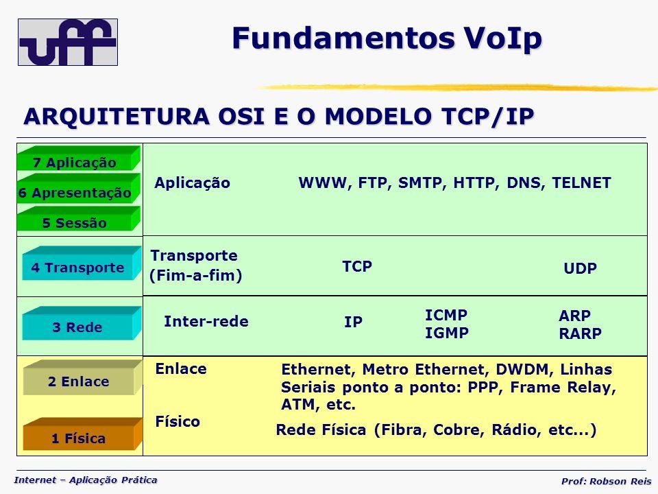 WWW, FTP, SMTP, HTTP, DNS, TELNET