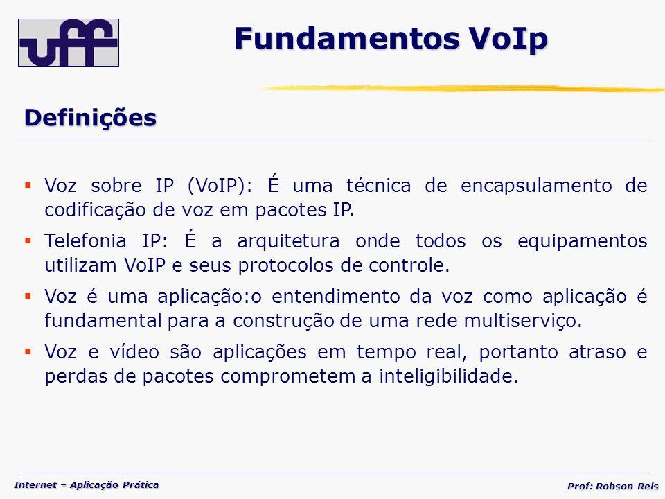 Fundamentos VoIp Definições