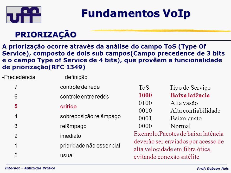 Fundamentos VoIp PRIORIZAÇÃO ToS Tipo de Serviço 1000 Baixa latência