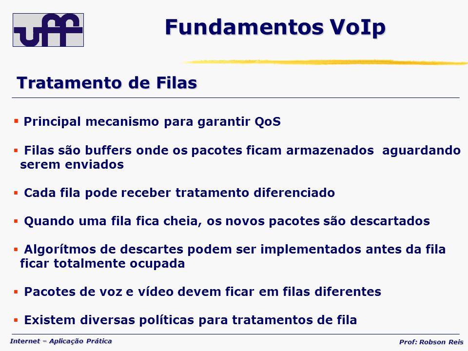 Fundamentos VoIp Tratamento de Filas