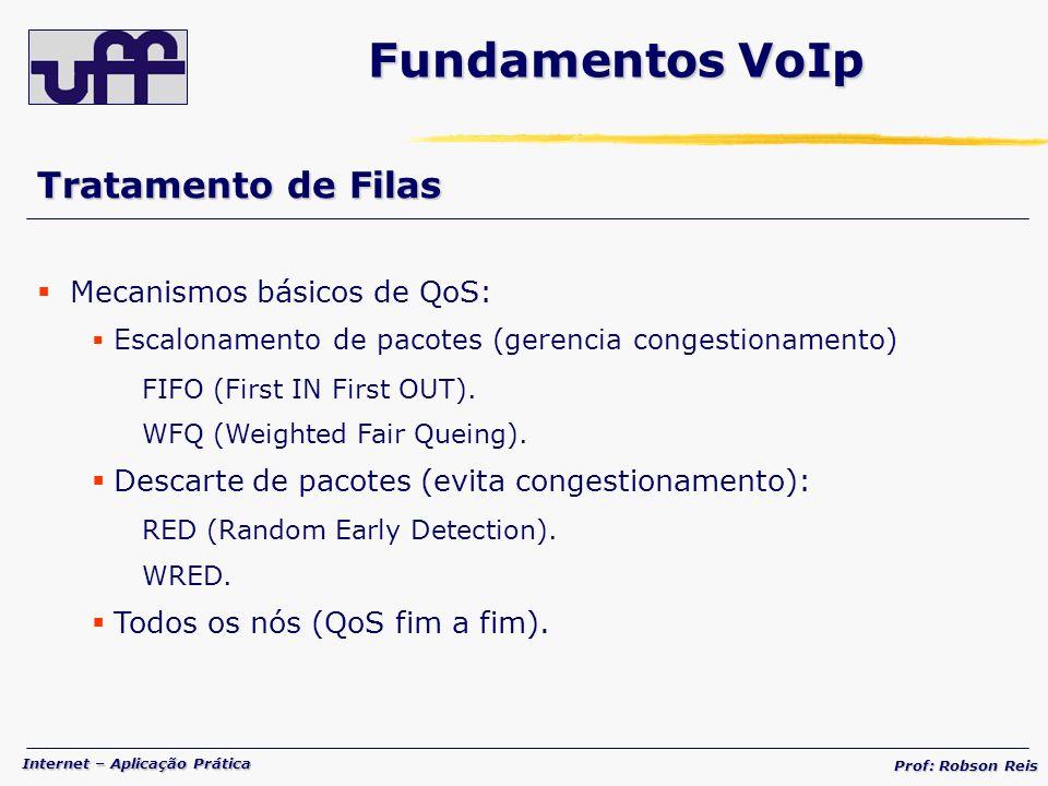 Fundamentos VoIp Tratamento de Filas Mecanismos básicos de QoS: