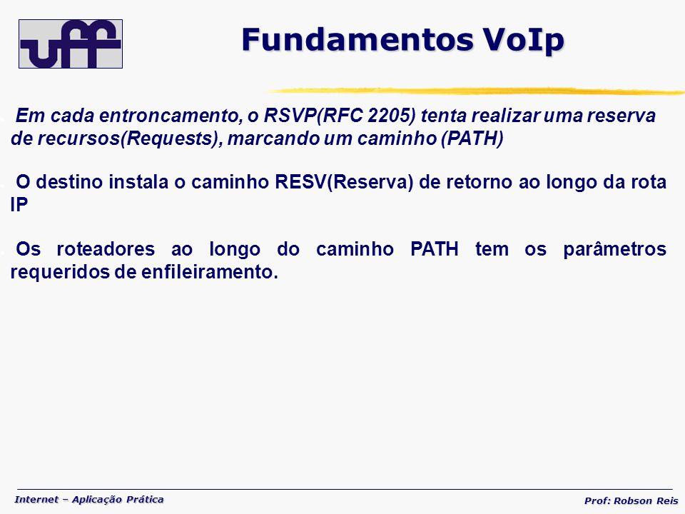 Fundamentos VoIp Em cada entroncamento, o RSVP(RFC 2205) tenta realizar uma reserva de recursos(Requests), marcando um caminho (PATH)