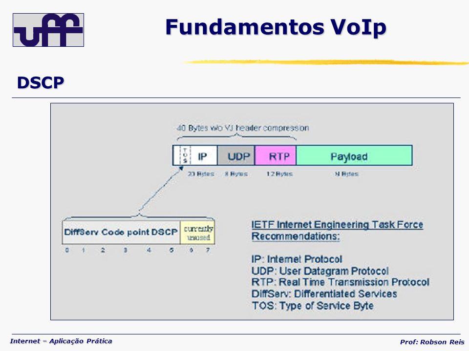 Fundamentos VoIp DSCP