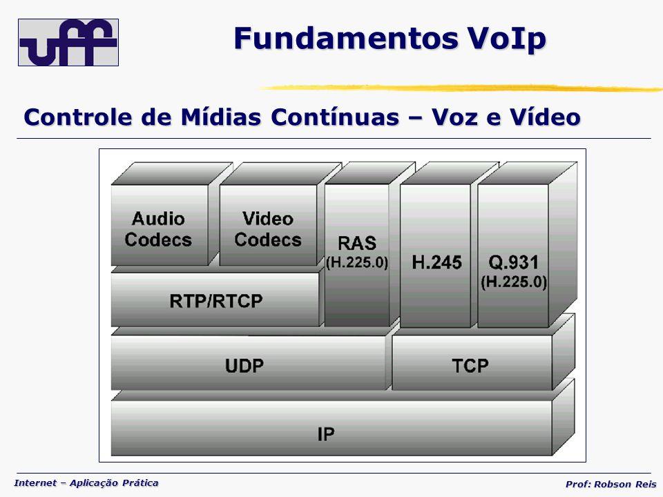 Fundamentos VoIp Controle de Mídias Contínuas – Voz e Vídeo