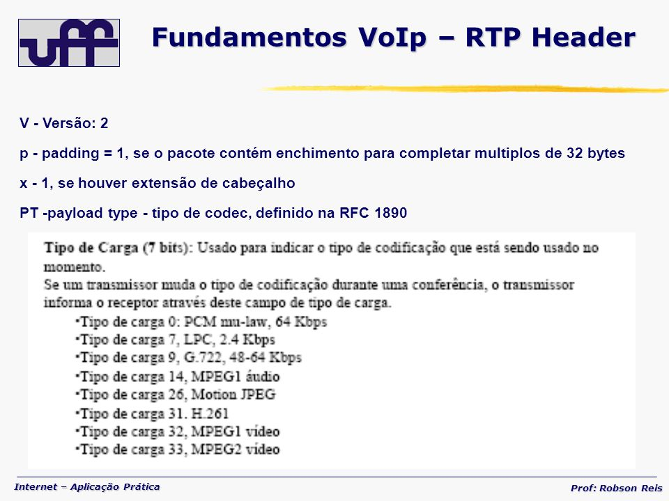 Fundamentos VoIp – RTP Header
