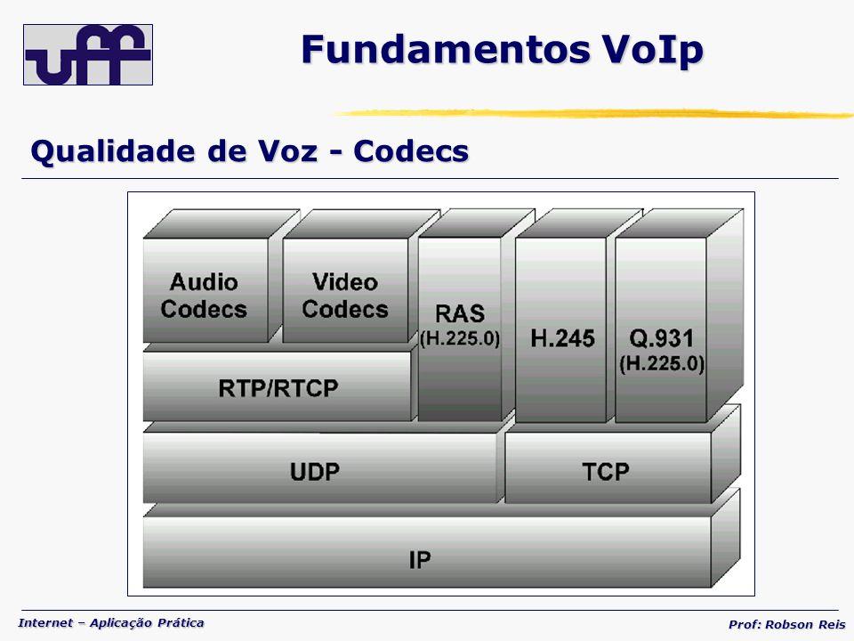 Fundamentos VoIp Qualidade de Voz - Codecs