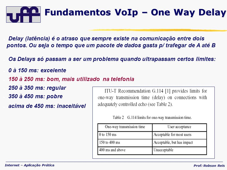 Fundamentos VoIp – One Way Delay