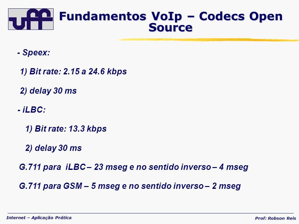 Fundamentos VoIp – Codecs Open Source