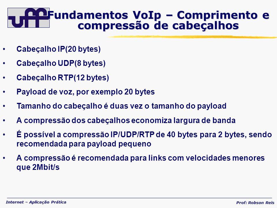 Fundamentos VoIp – Comprimento e compressão de cabeçalhos