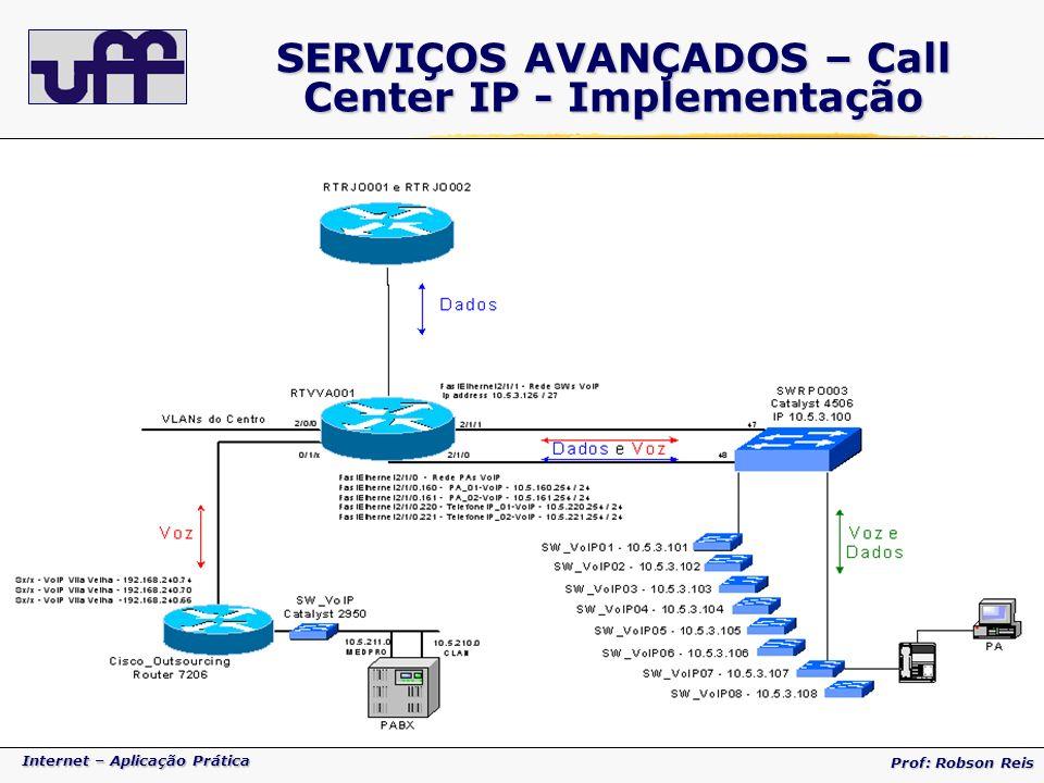 SERVIÇOS AVANÇADOS – Call Center IP - Implementação
