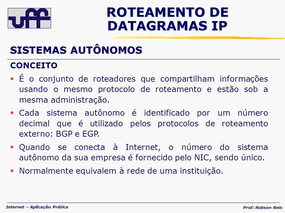 ROTEAMENTO DE DATAGRAMAS IP