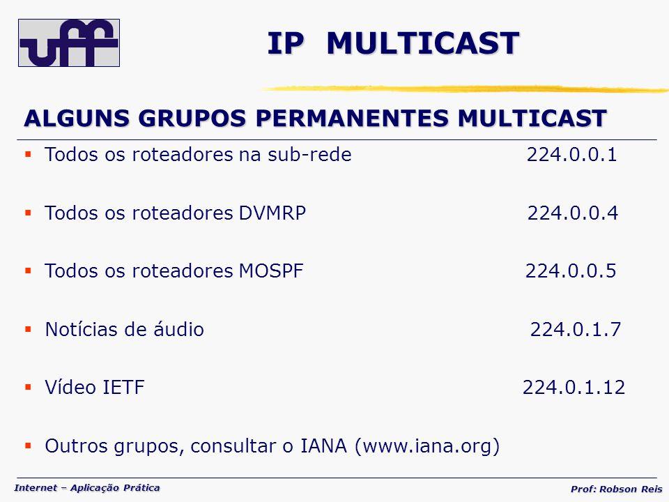 IP MULTICAST ALGUNS GRUPOS PERMANENTES MULTICAST