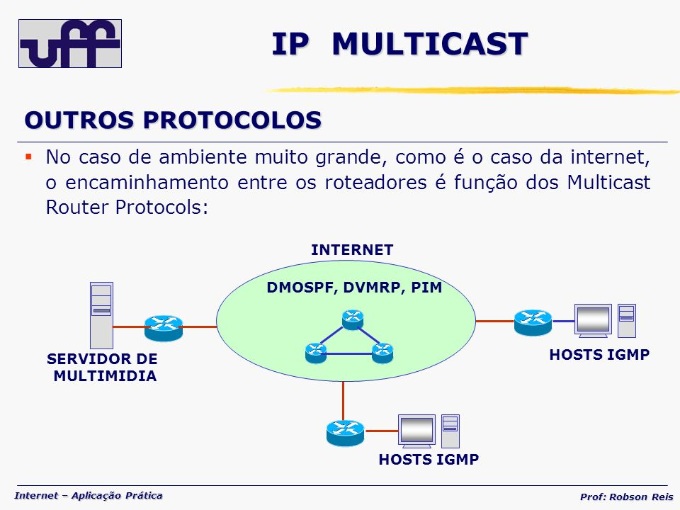 IP MULTICAST OUTROS PROTOCOLOS