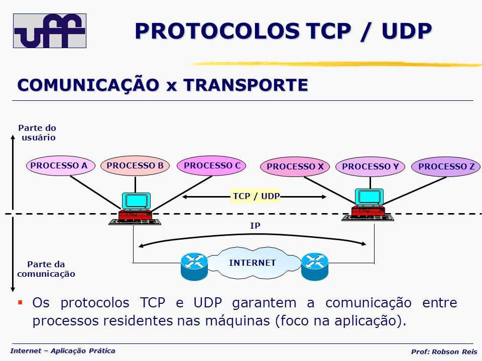 PROTOCOLOS TCP / UDP COMUNICAÇÃO x TRANSPORTE