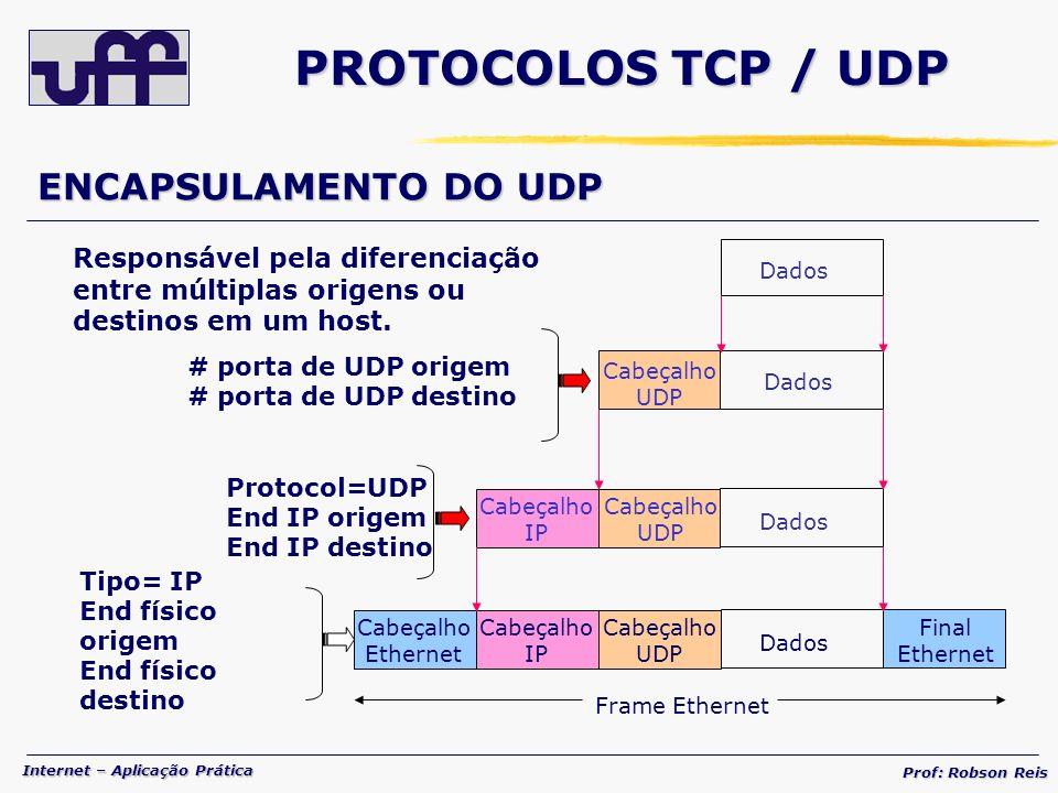 PROTOCOLOS TCP / UDP ENCAPSULAMENTO DO UDP