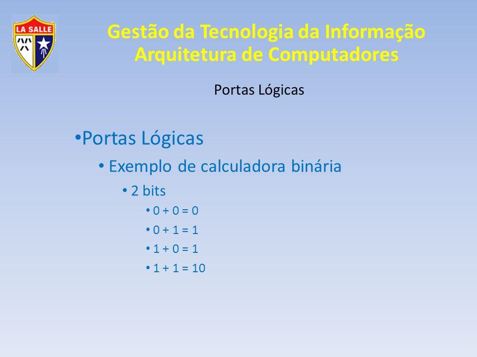 Portas Lógicas Exemplo de calculadora binária Portas Lógicas 2 bits