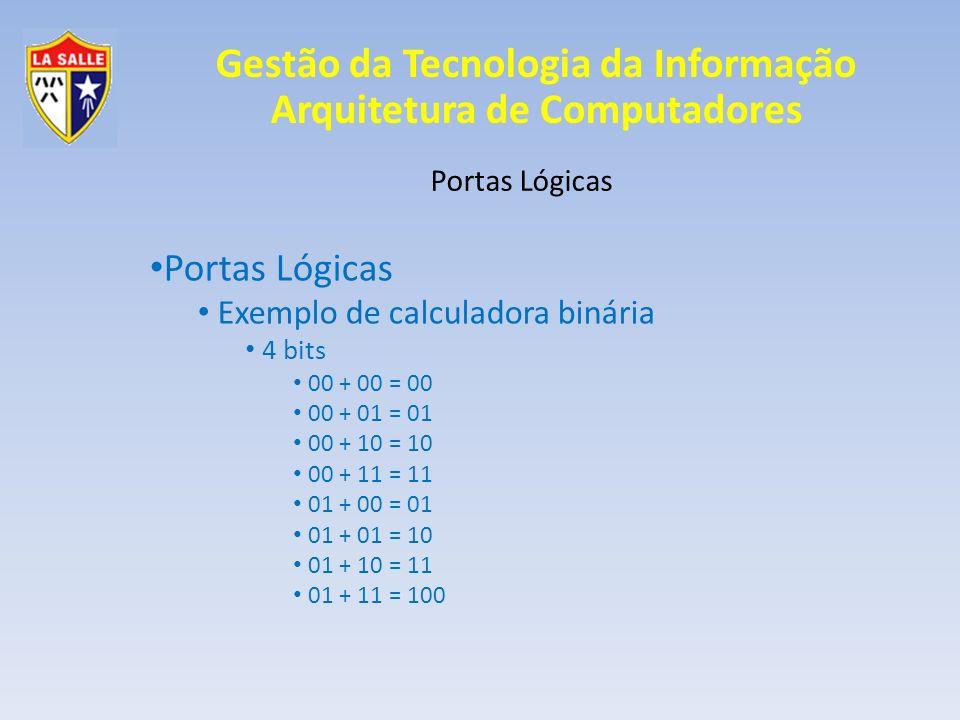 Portas Lógicas Exemplo de calculadora binária Portas Lógicas 4 bits