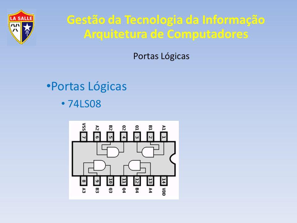 Portas Lógicas Portas Lógicas 74LS08