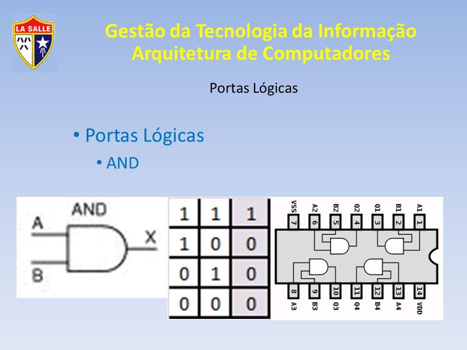 Portas Lógicas Portas Lógicas AND