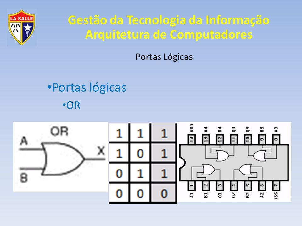 Portas Lógicas Portas lógicas OR
