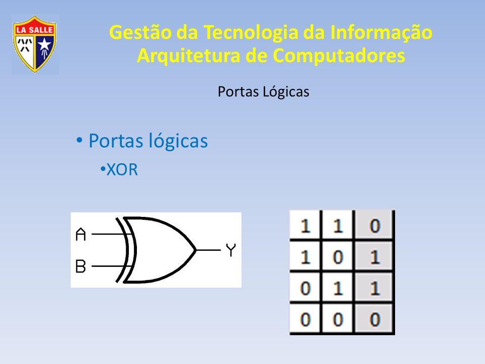 Portas Lógicas Portas lógicas XOR