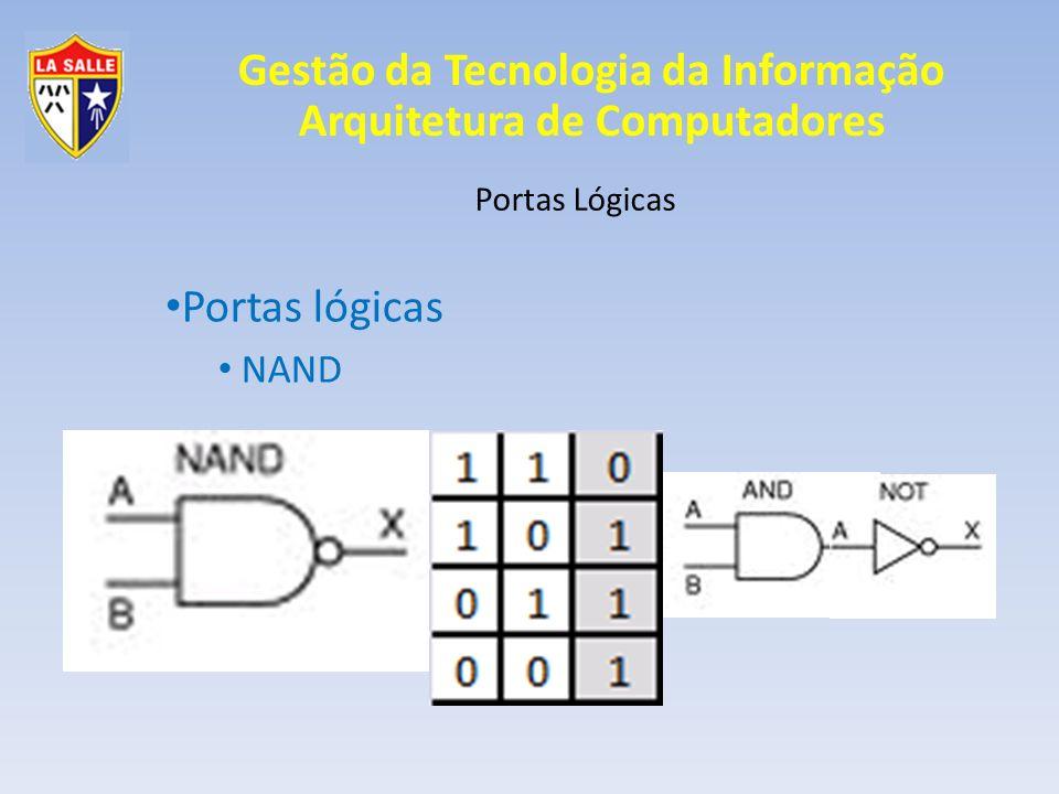 Portas Lógicas Portas lógicas NAND