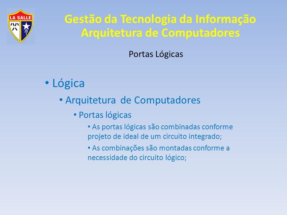 Lógica Arquitetura de Computadores Portas Lógicas Portas lógicas