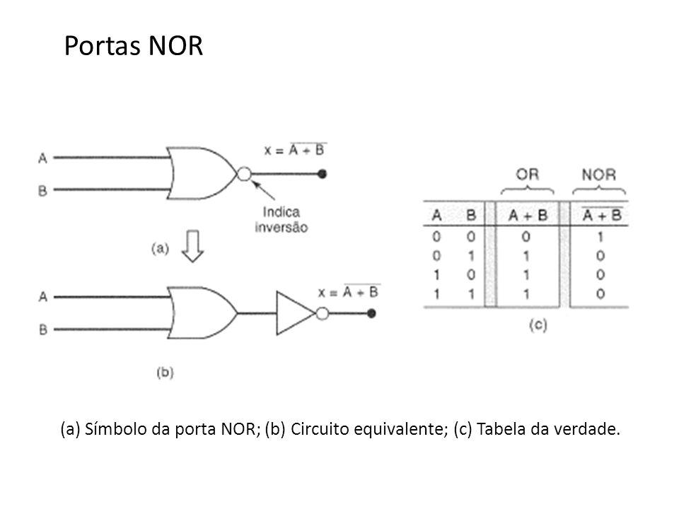 Circuito Nor : Minimização de circuitos lógicos ppt carregar