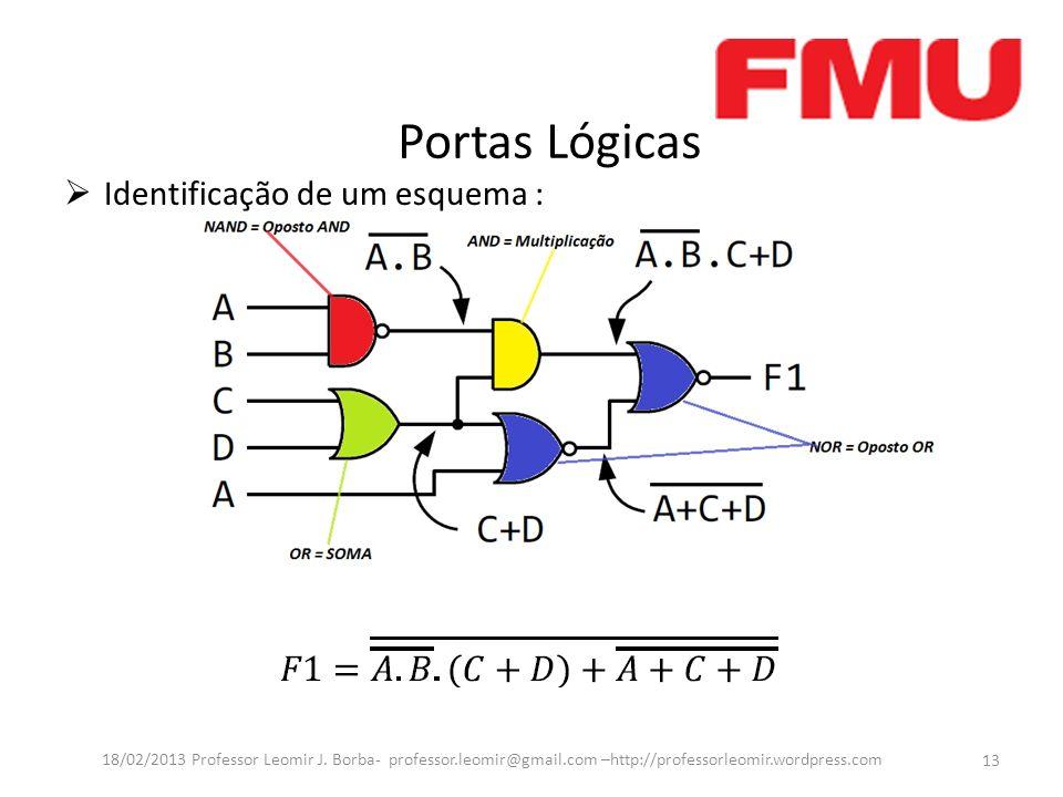 Portas Lógicas Identificação de um esquema :