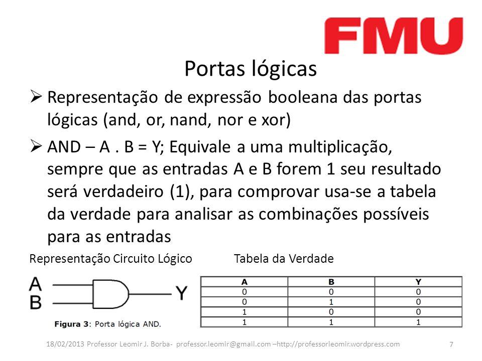 Portas lógicas Representação de expressão booleana das portas lógicas (and, or, nand, nor e xor)