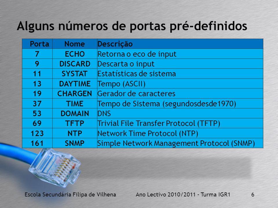 Alguns números de portas pré-definidos