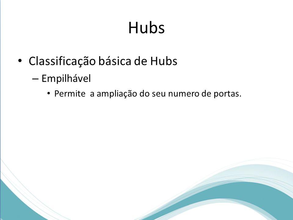 Hubs Classificação básica de Hubs Empilhável