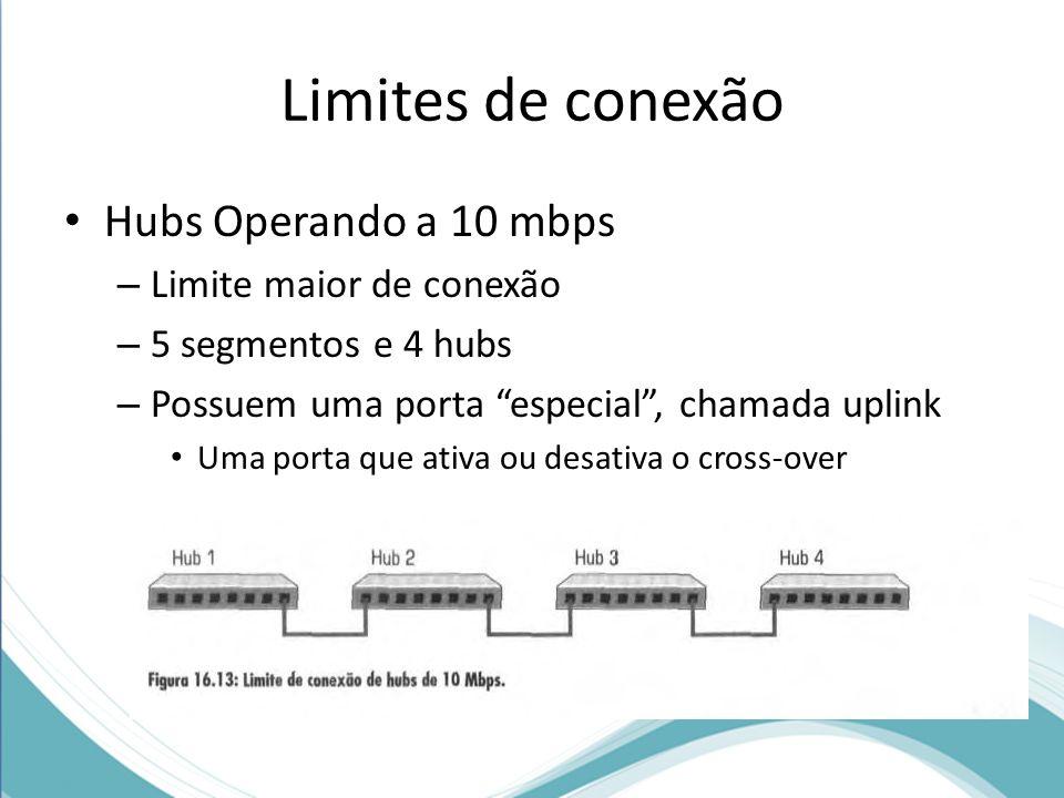 Limites de conexão Hubs Operando a 10 mbps Limite maior de conexão