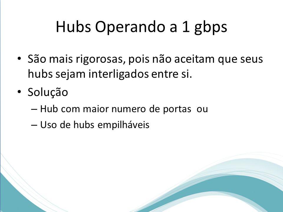 Hubs Operando a 1 gbps São mais rigorosas, pois não aceitam que seus hubs sejam interligados entre si.