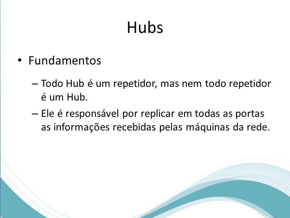 Hubs Fundamentos. Todo Hub é um repetidor, mas nem todo repetidor é um Hub.