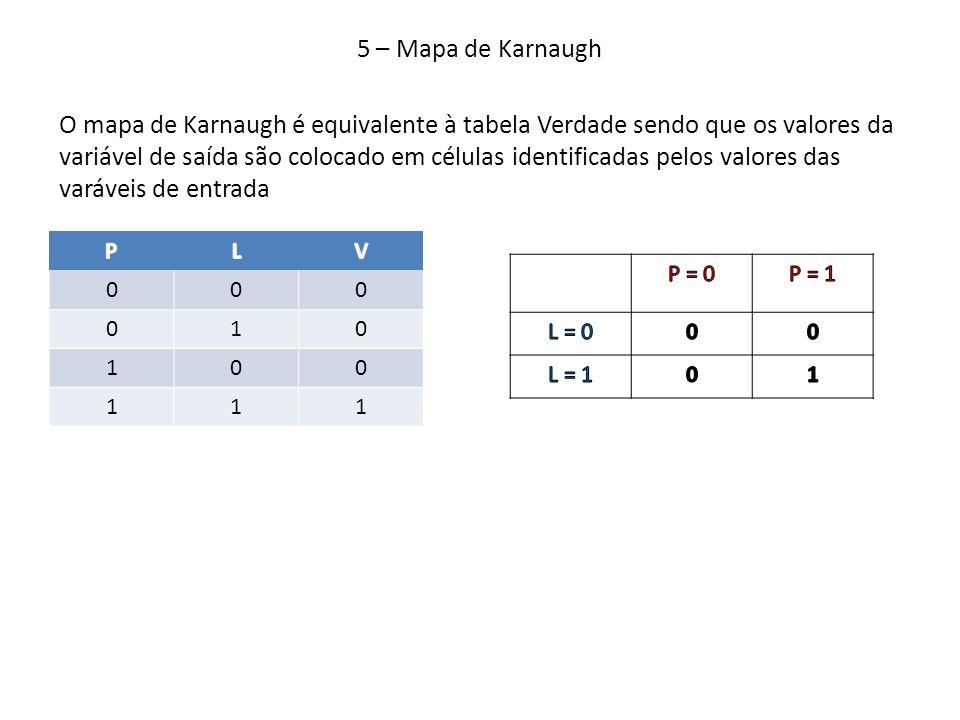 5 – Mapa de Karnaugh