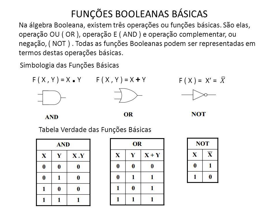 FUNÇÕES BOOLEANAS BÁSICAS