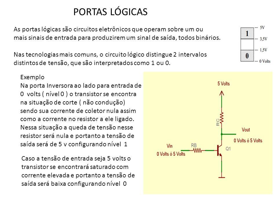 PORTAS LÓGICAS As portas lógicas são circuitos eletrônicos que operam sobre um ou.